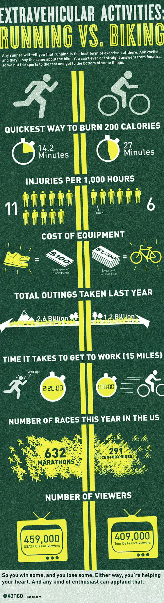 Jogging Vs Bike Exercise